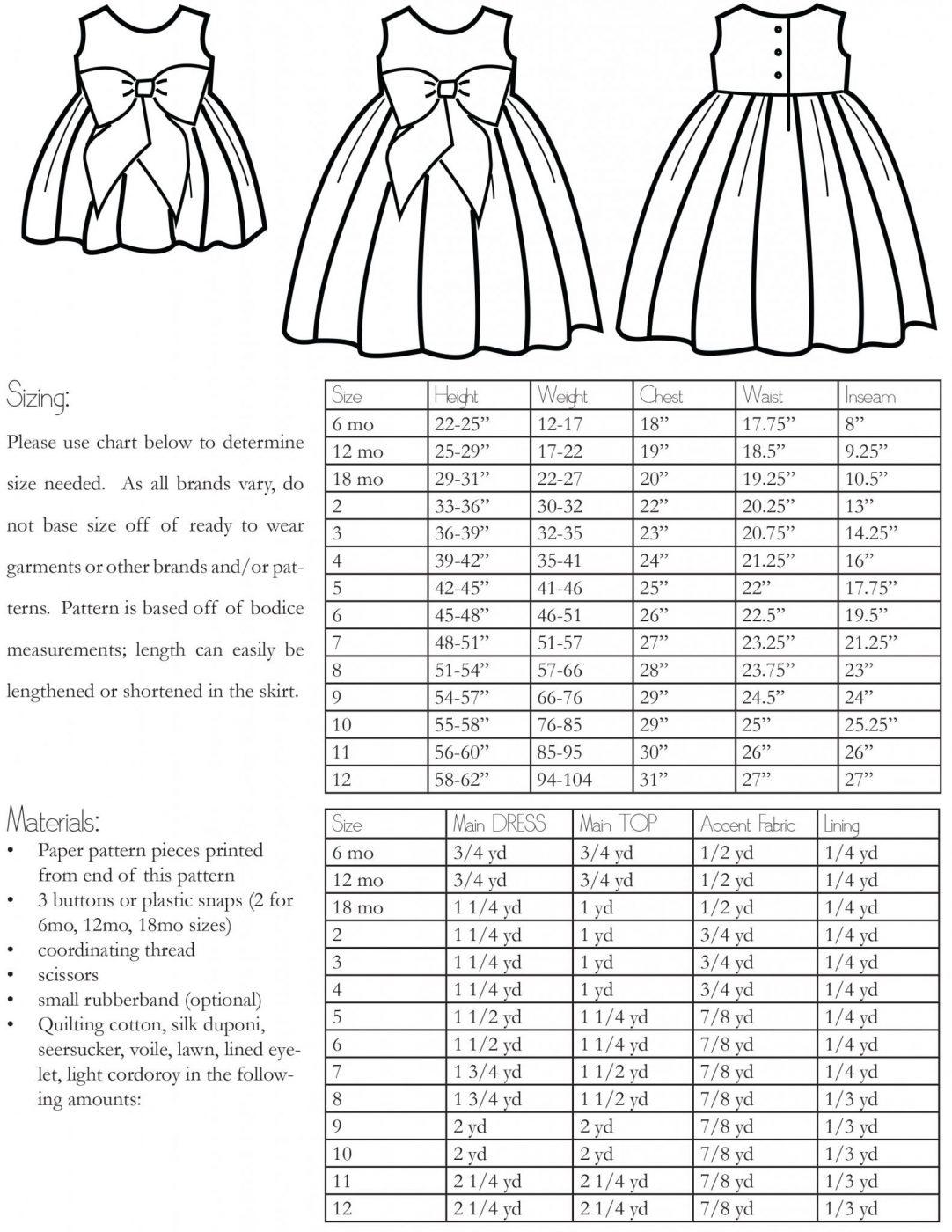 The Wundershon Information