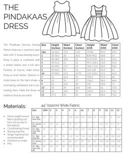 The Pindakaas information page