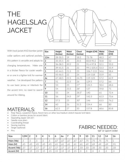 The Hageslag jacket sewing pattern information image